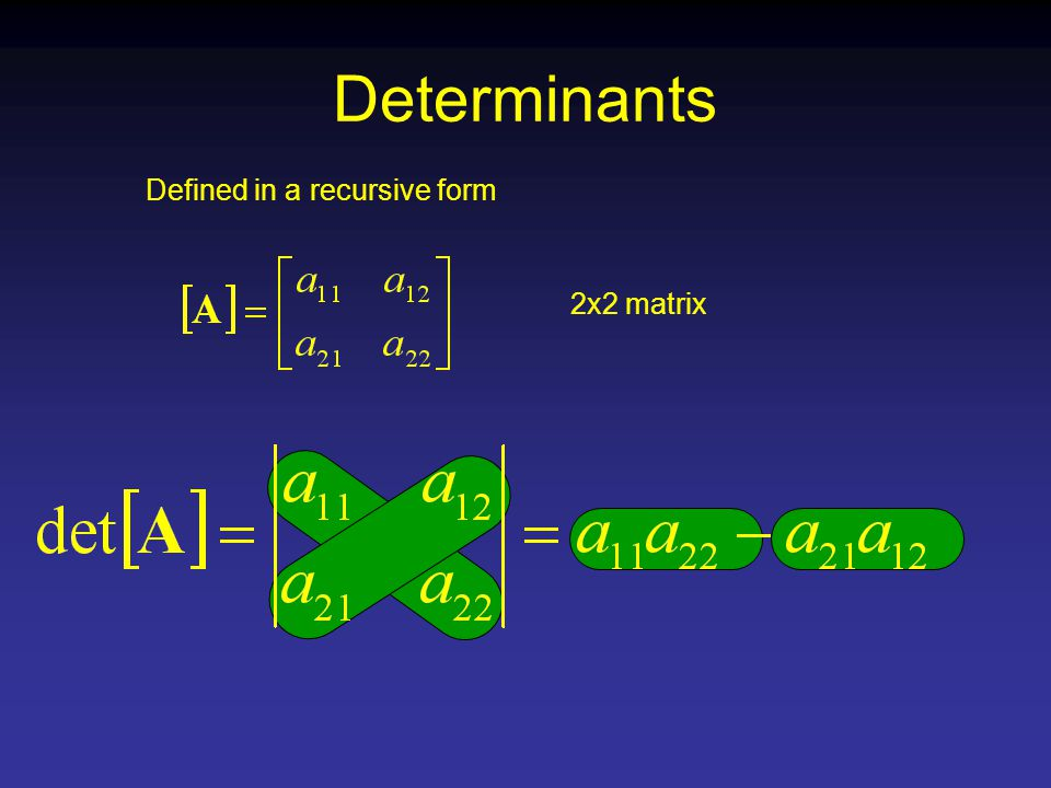 Determinants Defined in a recursive form 2x2 matrix