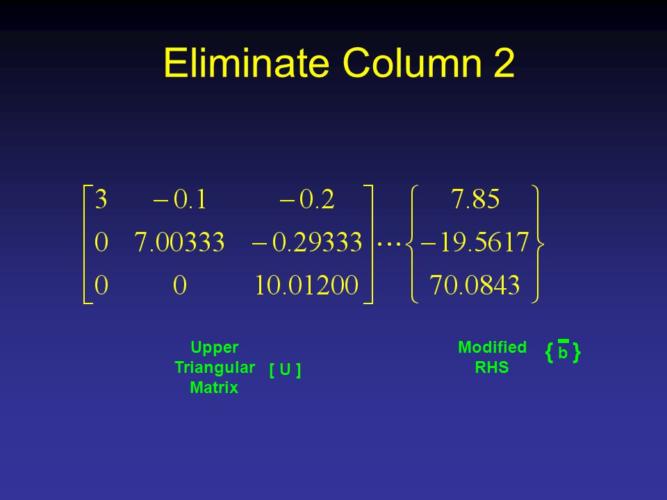 Eliminate Column 2 Upper Triangular Matrix [ U ] Modified RHS { b }