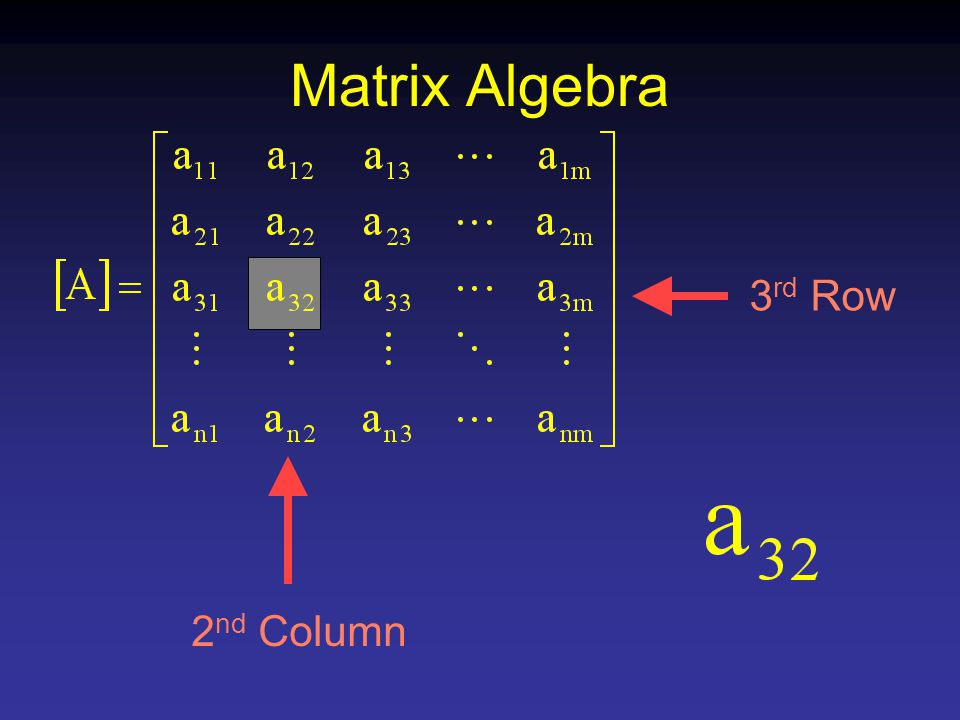 Matrix Algebra 3 rd Row 2 nd Column