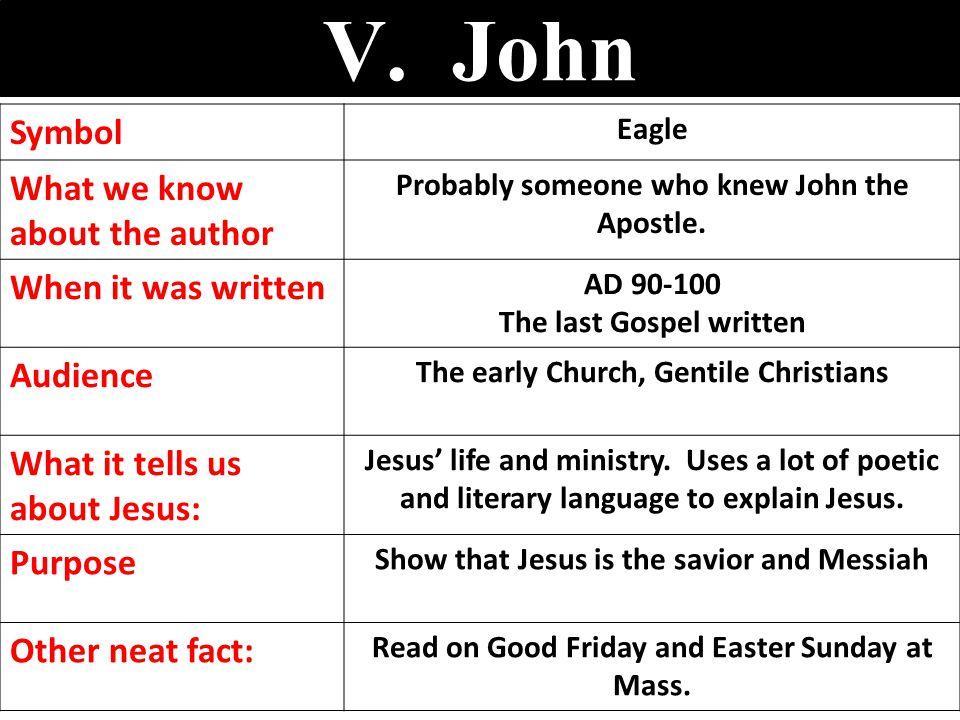 Gospel Of John Symbol
