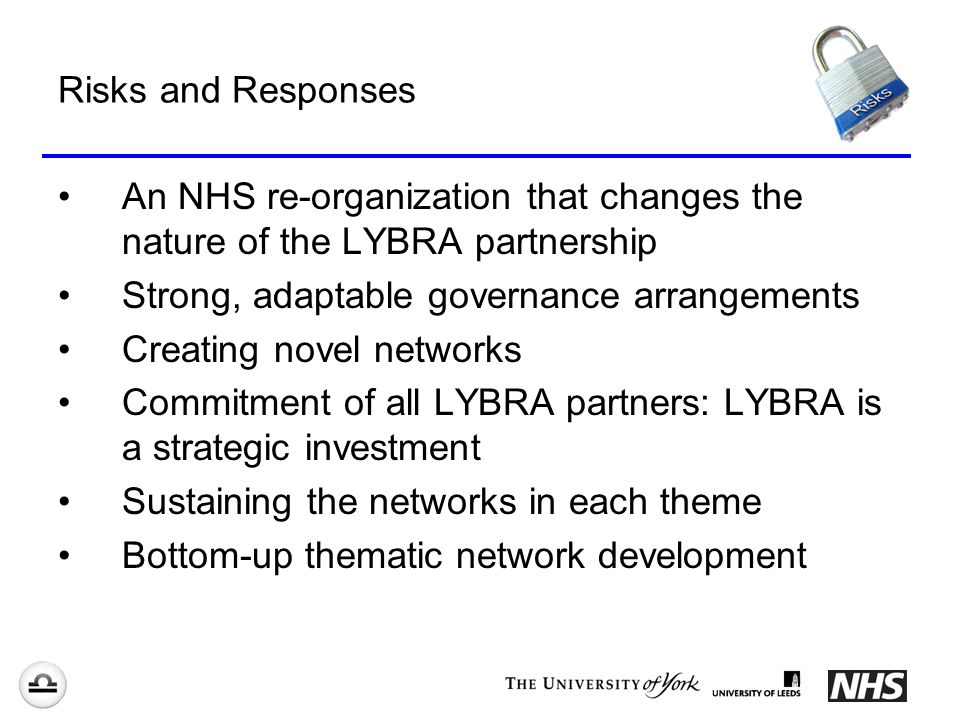 Risks and Responses An NHS re-organization that changes the nature of the LYBRA partnership Strong, adaptable governance arrangements Creating novel networks Commitment of all LYBRA partners: LYBRA is a strategic investment Sustaining the networks in each theme Bottom-up thematic network development