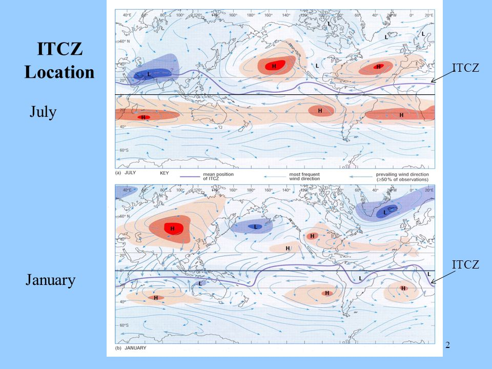 2 ITCZ Location July January ITCZ