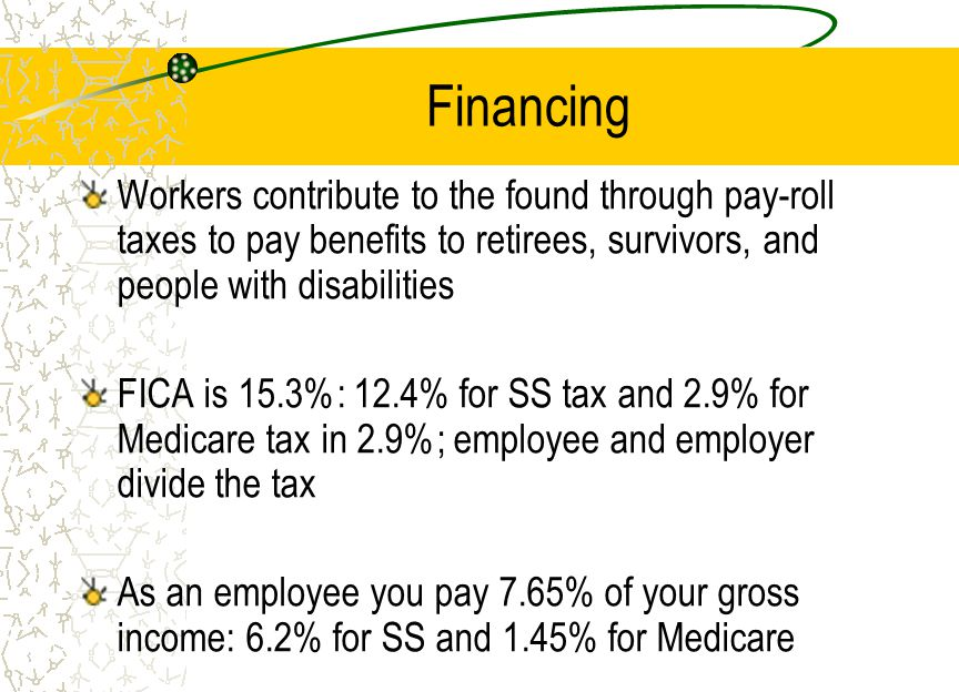 Financing Workers contribute to the found through pay-roll taxes to pay benefits to retirees, survivors, and people with disabilities FICA is 15.3%: 12.4% for SS tax and 2.9% for Medicare tax in 2.9%; employee and employer divide the tax As an employee you pay 7.65% of your gross income: 6.2% for SS and 1.45% for Medicare