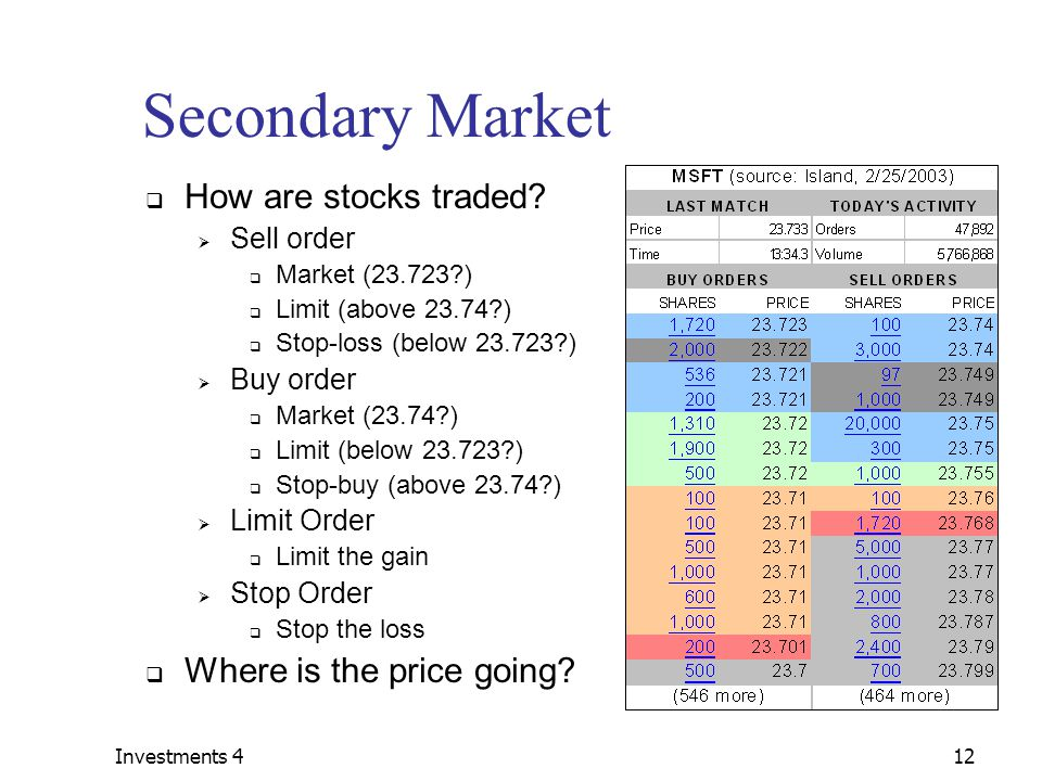 Investments 412 Secondary Market  How are stocks traded.