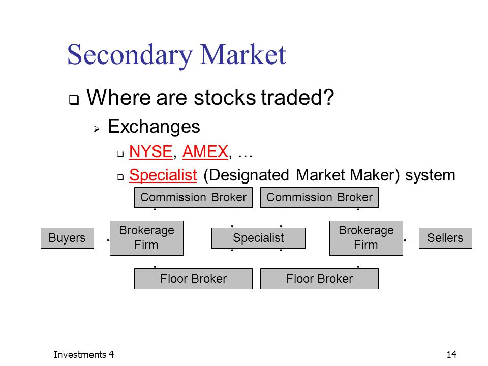 Investments 414 Secondary Market  Where are stocks traded.