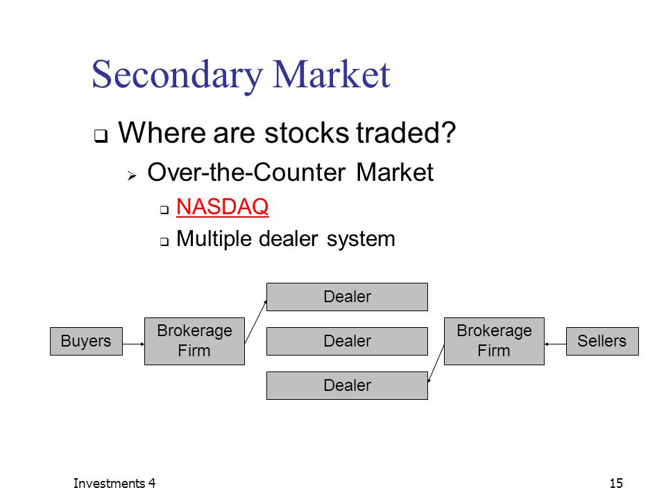 Investments 415 Secondary Market  Where are stocks traded.