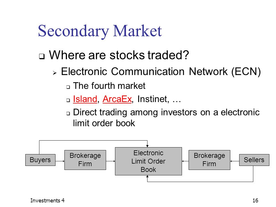 Investments 416 Secondary Market  Where are stocks traded.