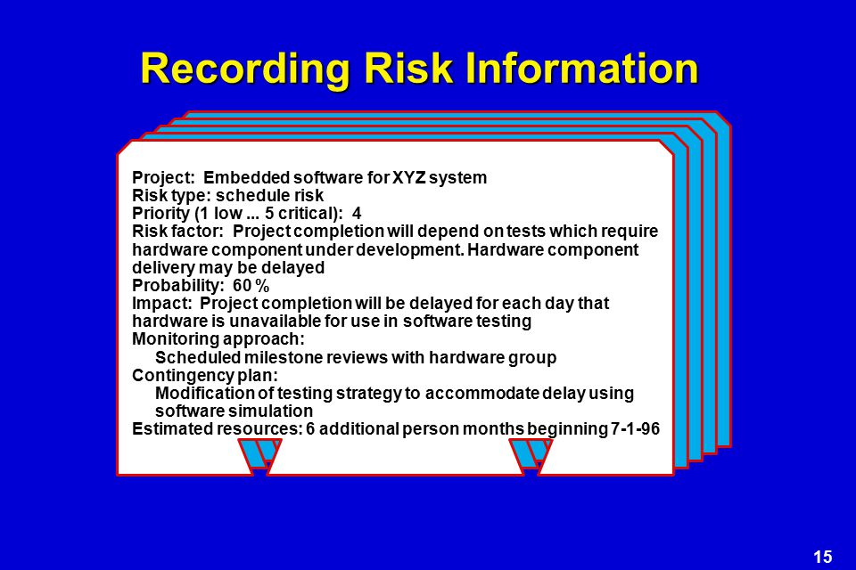 15 Project: Embedded software for XYZ system Risk type: schedule risk Priority (1 low...