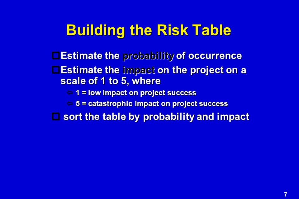 7 Building the Risk Table  Estimate the probability of occurrence  Estimate the impact on the project on a scale of 1 to 5, where  1 = low impact on project success  5 = catastrophic impact on project success  sort the table by probability and impact