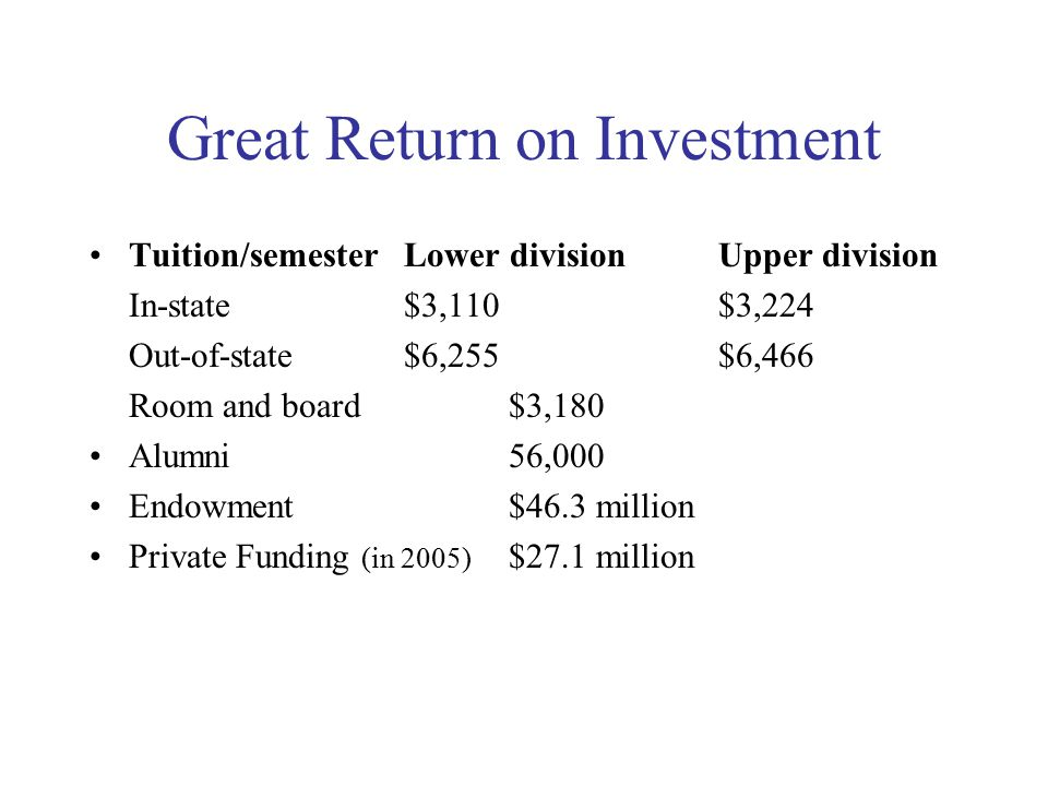 Great Return on Investment Tuition/semesterLower divisionUpper division In-state$3,110$3,224 Out-of-state$6,255$6,466 Room and board$3,180 Alumni56,000 Endowment$46.3 million Private Funding (in 2005) $27.1 million