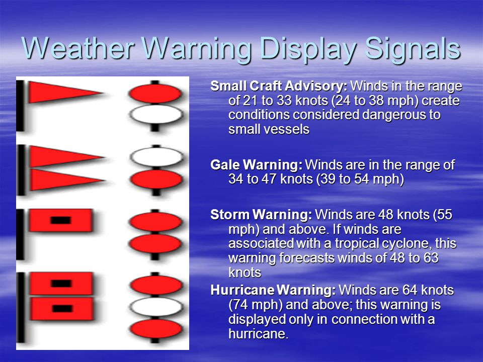 33 Knots To Mph >> Weather Who Monitors Weather Aviation Transportation