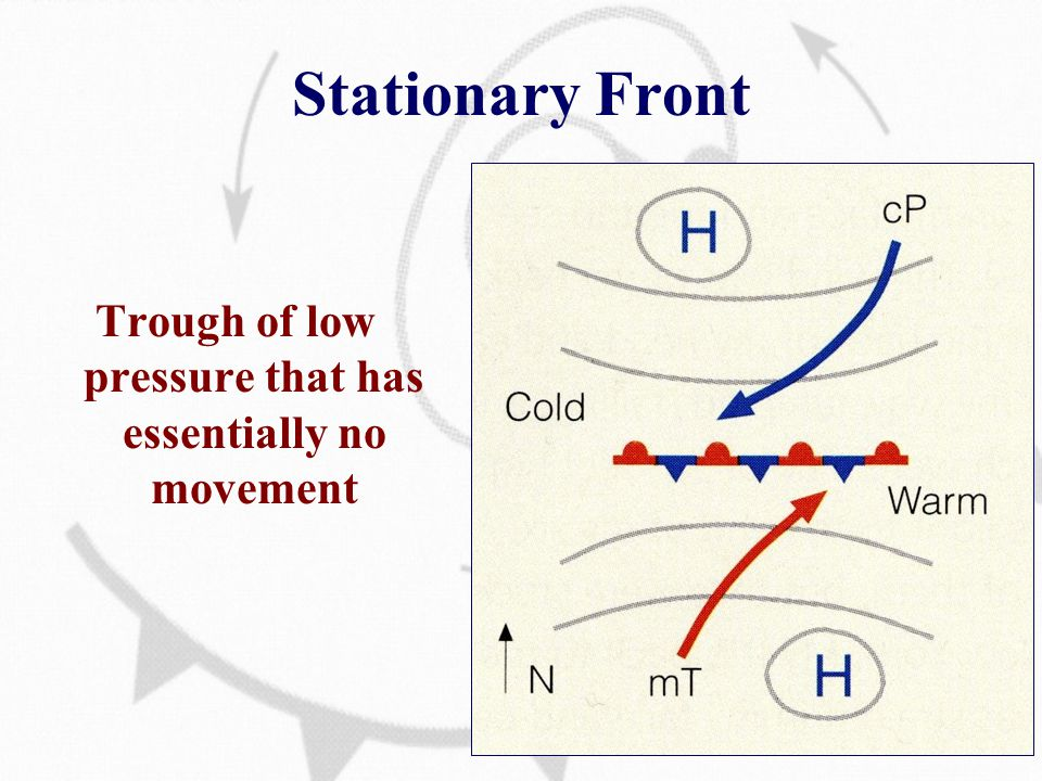 Fronts And Temperature Advection Weather Discussion 26 February