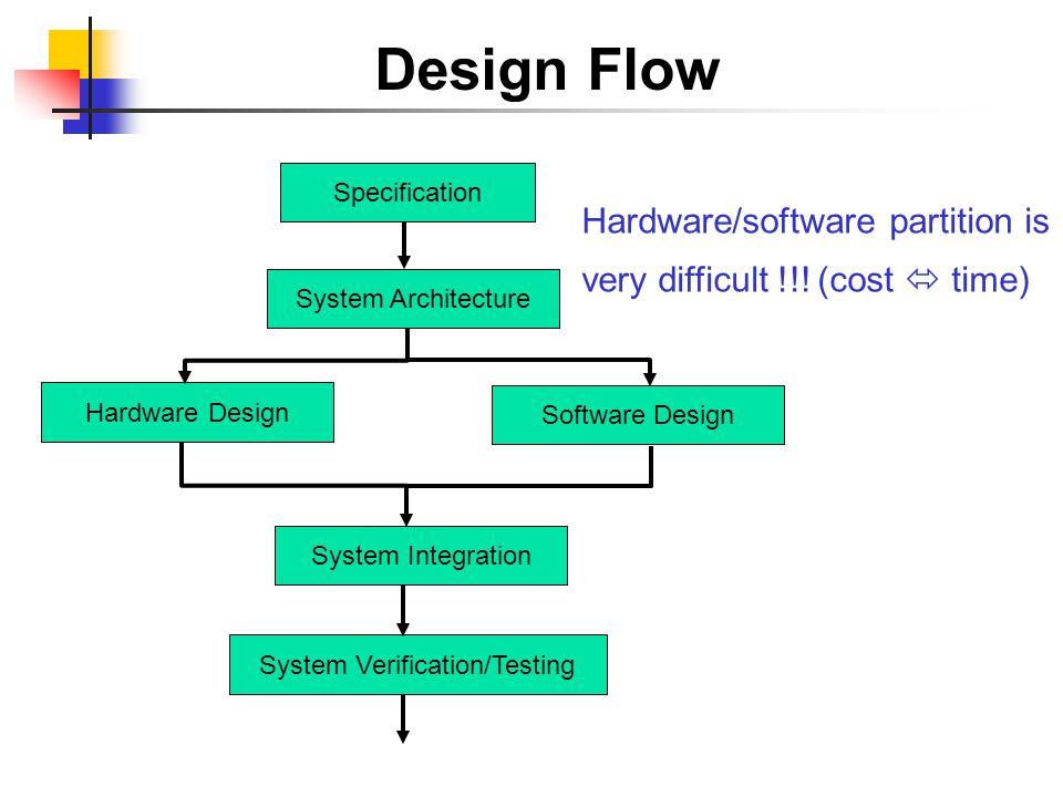 From Embedded System To Digital Ic Design 陳 培 殷 教授 國立成功大學 資訊工程系 Ppt Download