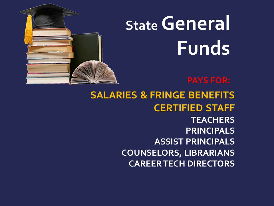 State General Funds PAYS FOR: SALARIES & FRINGE BENEFITS CERTIFIED STAFF TEACHERS PRINCIPALS ASSIST PRINCIPALS COUNSELORS, LIBRARIANS CAREER TECH DIRECTORS