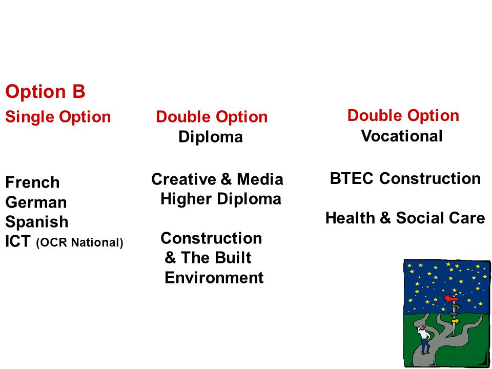 Option B Single Option French German Spanish ICT (OCR National) Double Option Diploma Creative & Media Higher Diploma Construction & The Built Environment Double Option Vocational BTEC Construction Health & Social Care