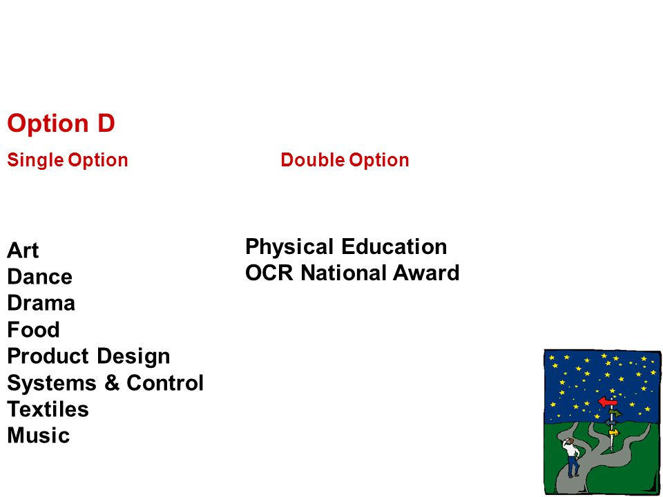 Option D Art Dance Drama Food Product Design Systems & Control Textiles Music Double Option Physical Education OCR National Award Single Option