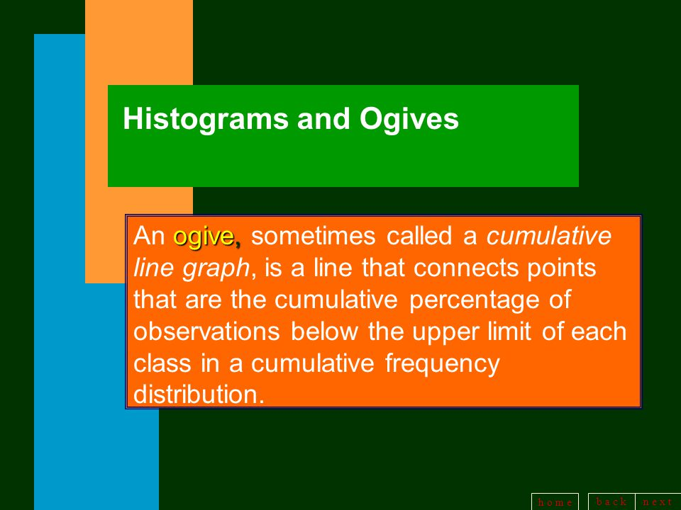 b a c kn e x t h o m e Histograms and Ogives ogive, An ogive, sometimes called a cumulative line graph, is a line that connects points that are the cumulative percentage of observations below the upper limit of each class in a cumulative frequency distribution.