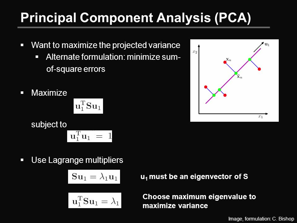 Principal Component Analysis (PCA)  Want to maximize the projected variance  Alternate formulation: minimize sum- of-square errors  Maximize subject to  Use Lagrange multipliers u 1 must be an eigenvector of S Choose maximum eigenvalue to maximize variance Image, formulation: C.