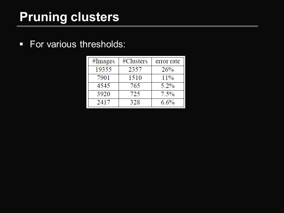 Pruning clusters  For various thresholds: