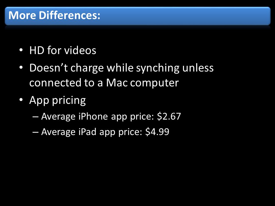HD for videos Doesn't charge while synching unless connected to a Mac computer App pricing – Average iPhone app price: $2.67 – Average iPad app price: $4.99