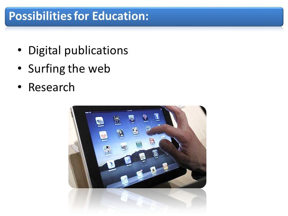 Digital publications Surfing the web Research