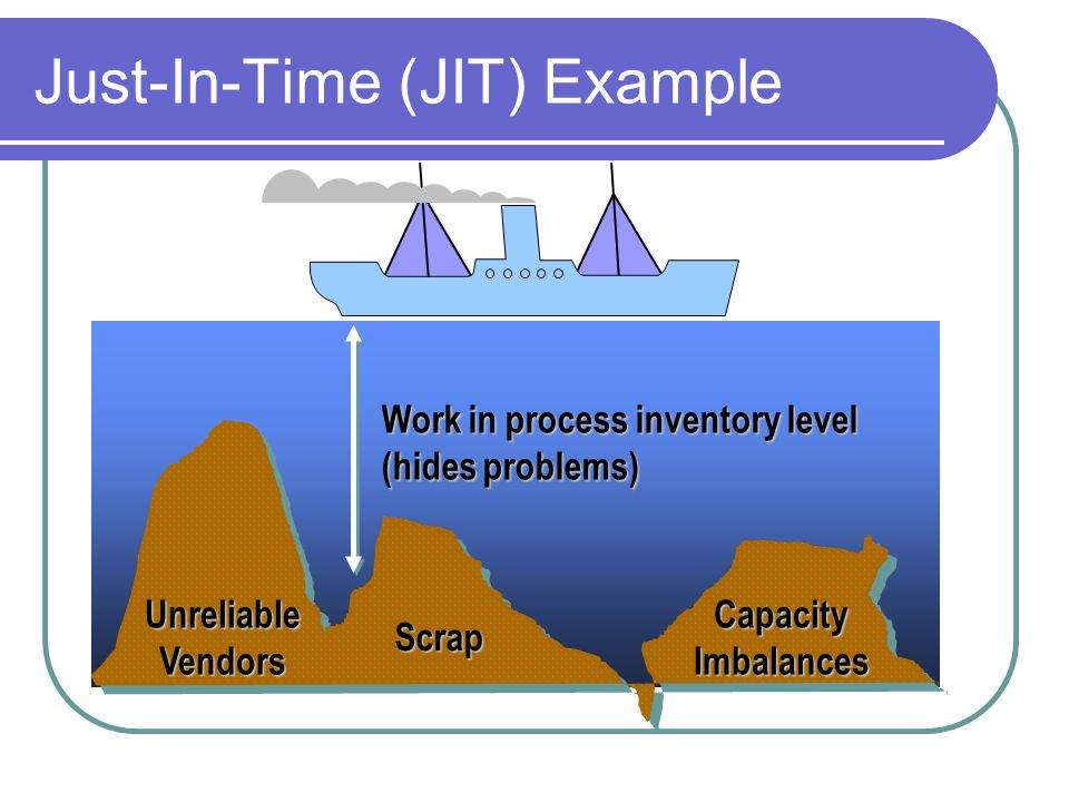 Just-in-time manufacturing a powerpoint presentation. Ppt download.