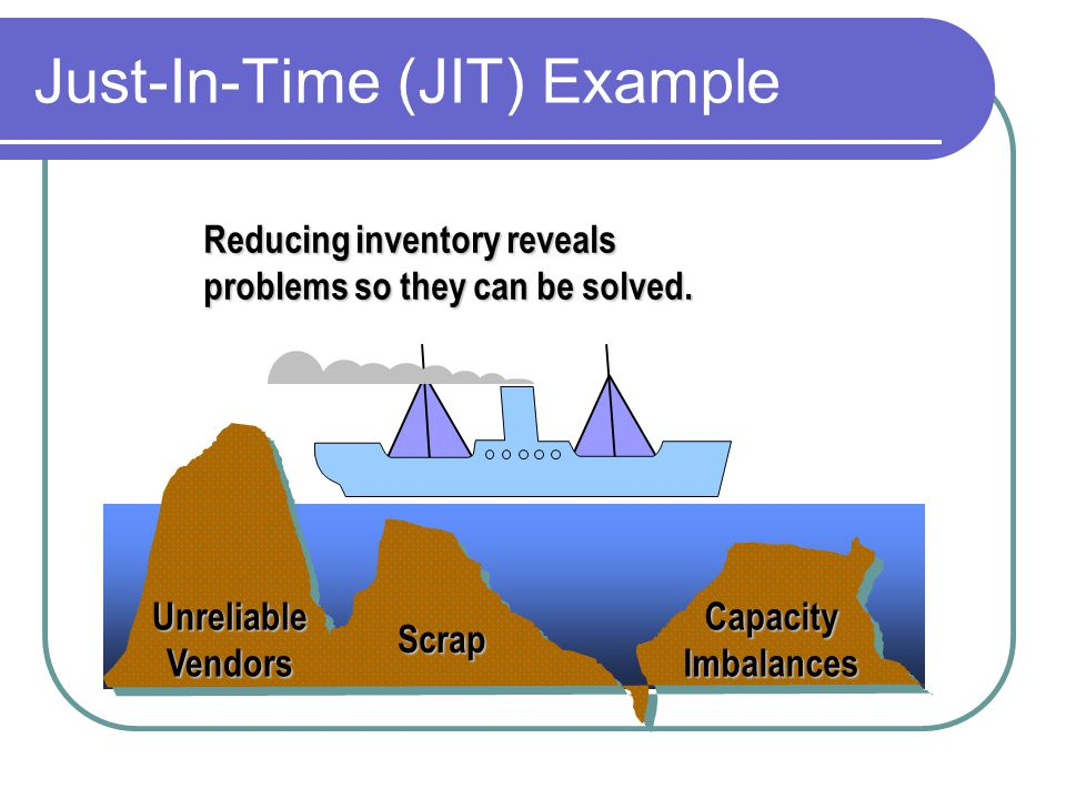 The examples of just-in-time (jit) inventory processes.