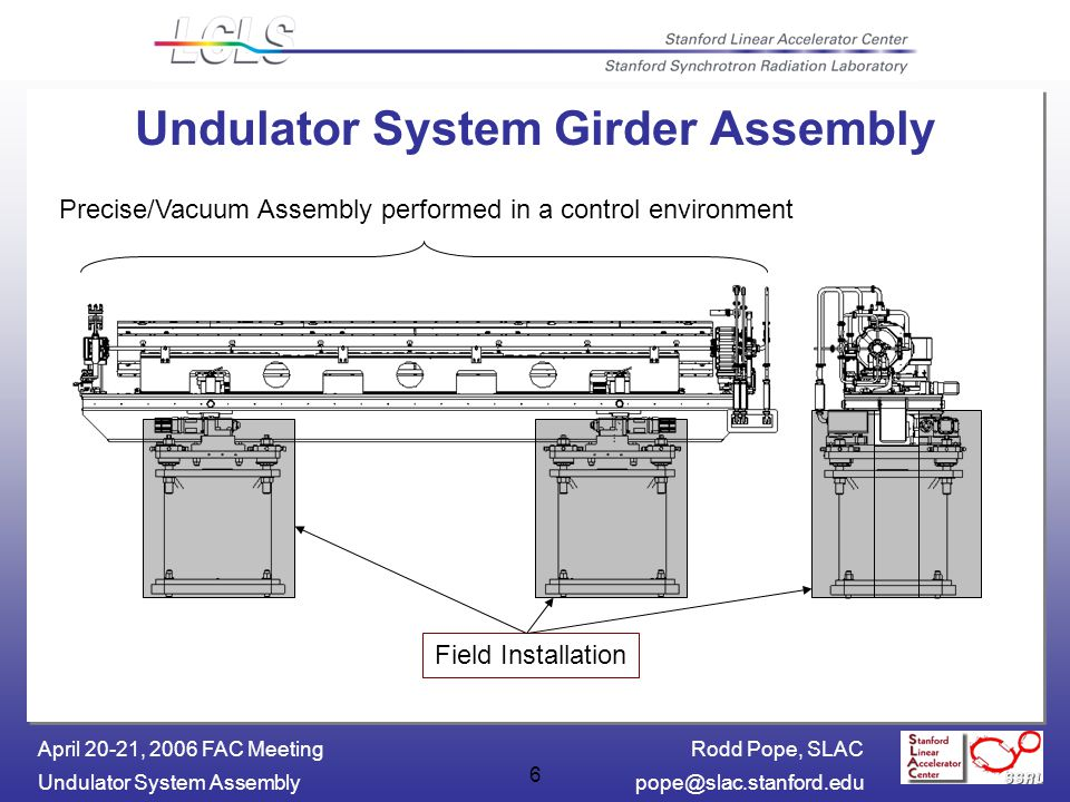 Rodd Pope, SLAC Undulator System April 20-21, 2006 FAC Meeting 6 Undulator System Girder Assembly Field Installation Precise/Vacuum Assembly performed in a control environment