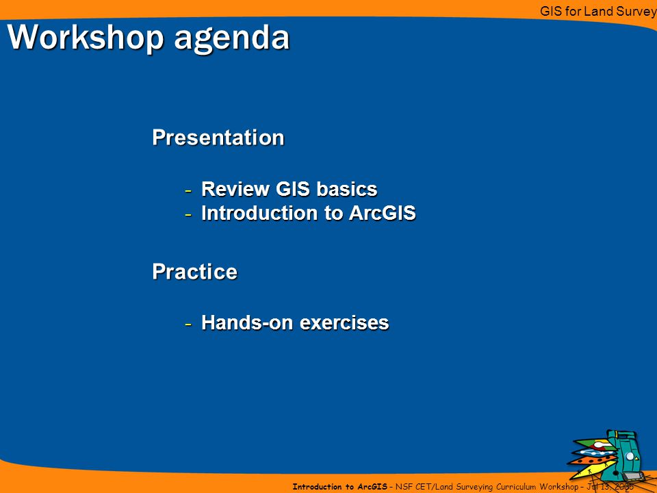Introduction to ArcGIS Mike Weir ESRI – Surveying Industry