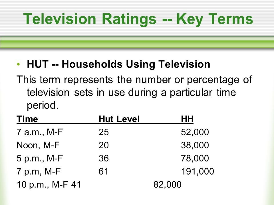 Television Ratings -- Key Terms HUT -- Households Using Television This term represents the number or percentage of television sets in use during a particular time period.