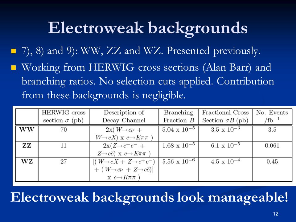 12 Electroweak backgrounds 7), 8) and 9): WW, ZZ and WZ.