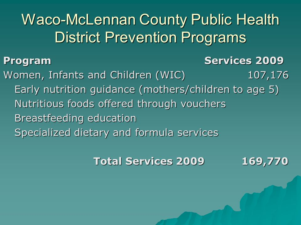 Waco-McLennan County Public Health District Prevention Programs Program Services 2009 Women, Infants and Children (WIC) 107,176 Early nutrition guidance (mothers/children to age 5) Nutritious foods offered through vouchers Breastfeeding education Specialized dietary and formula services Total Services ,770