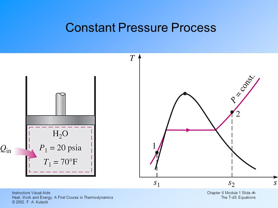 Instructors Visual Aids Heat, Work and Energy. A First Course in Thermodynamics © 2002, F.
