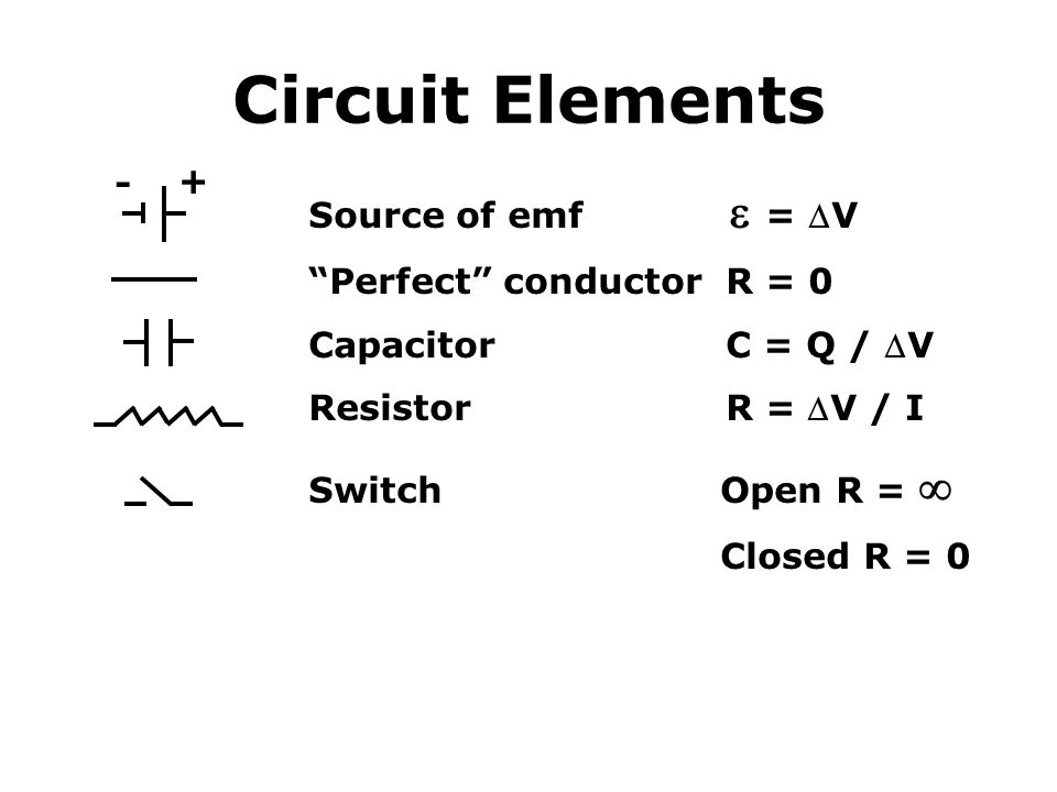 Circuit Elements Source of emf  = V Perfect conductor R = 0 Capacitor C = Q / V Resistor R = V / I Switch Open R =  Closed R = 0 + -