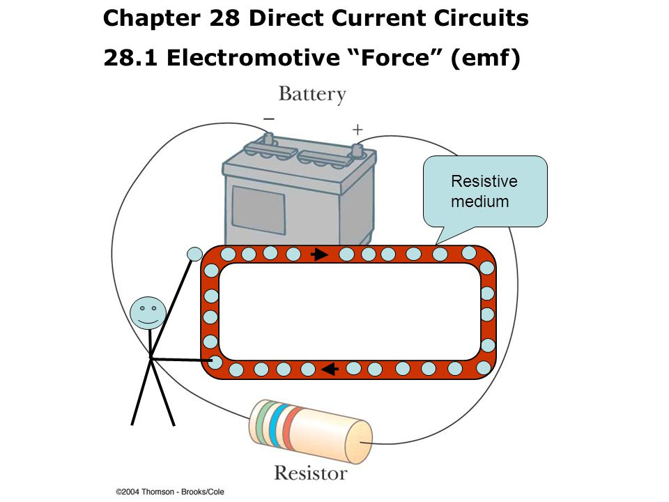 Resistive medium Chapter 28 Direct Current Circuits 28.1 Electromotive Force (emf)