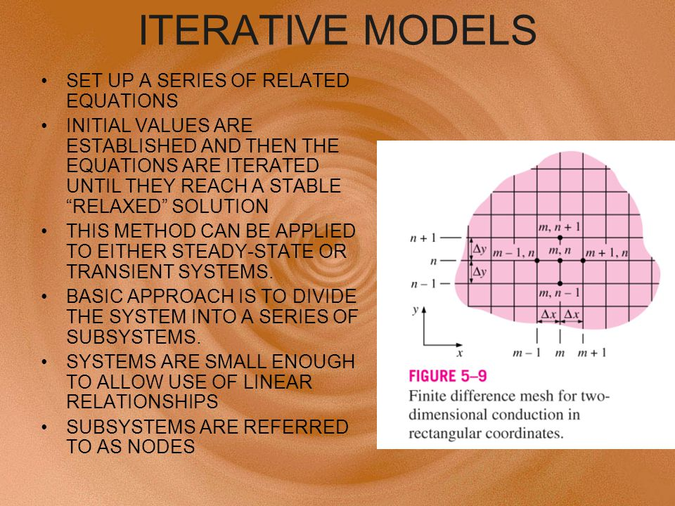 ITERATIVE MODELS SET UP A SERIES OF RELATED EQUATIONS INITIAL VALUES ARE ESTABLISHED AND THEN THE EQUATIONS ARE ITERATED UNTIL THEY REACH A STABLE RELAXED SOLUTION THIS METHOD CAN BE APPLIED TO EITHER STEADY-STATE OR TRANSIENT SYSTEMS.
