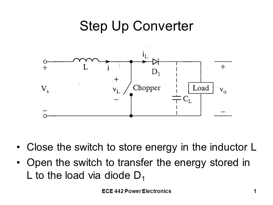 ECE 442 Power Electronics1 Step Up Converter Close the switch to store energy in the inductor L Open the switch to transfer the energy stored in L to the load via diode D 1
