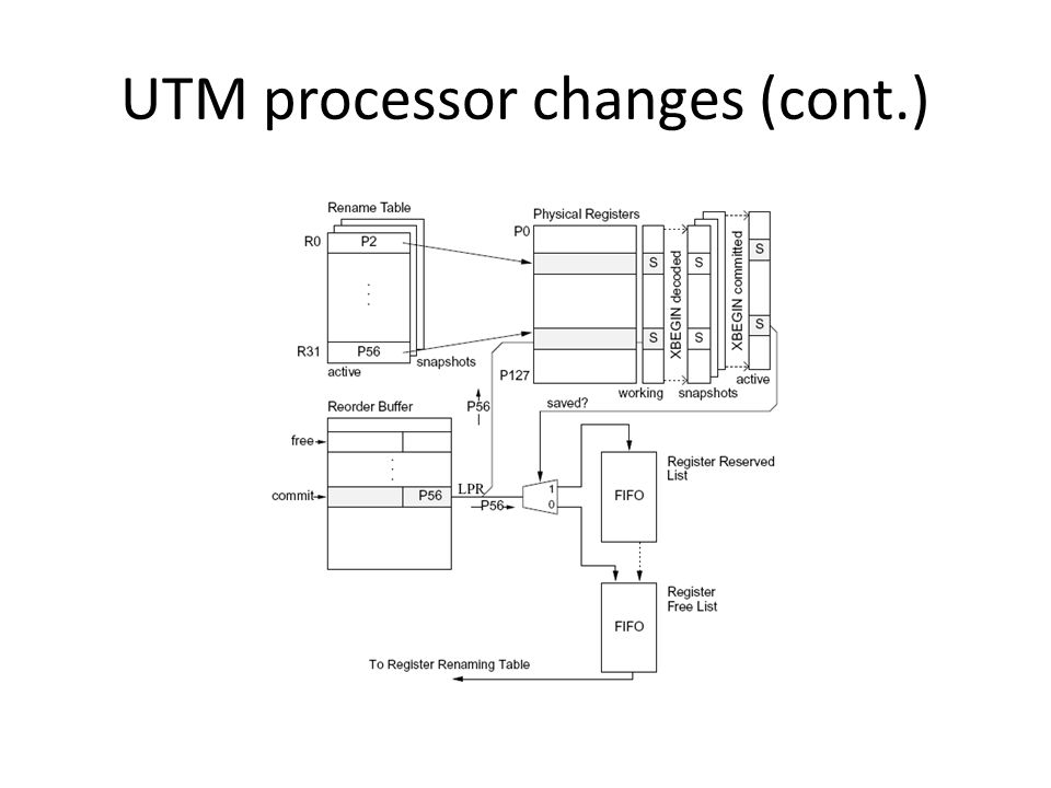 UTM processor changes (cont.)‏