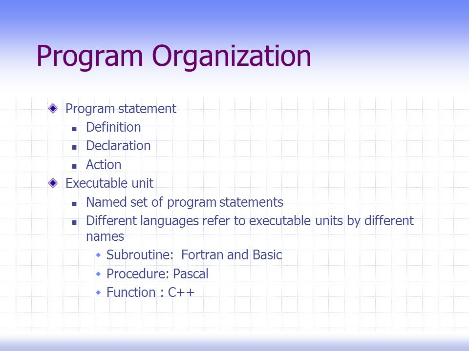 Program statement Definition Declaration Action Executable unit Named set of program statements Different languages refer to executable units by different names  Subroutine: Fortran and Basic  Procedure: Pascal  Function : C++ Program Organization