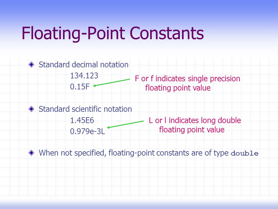 Floating-Point Constants Standard decimal notation F Standard scientific notation 1.45E e-3L When not specified, floating-point constants are of type double F or f indicates single precision floating point value L or l indicates long double floating point value