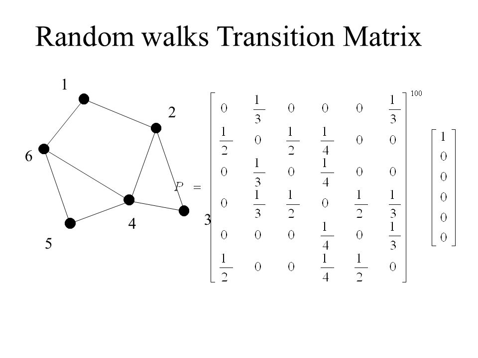 Random walks Transition Matrix