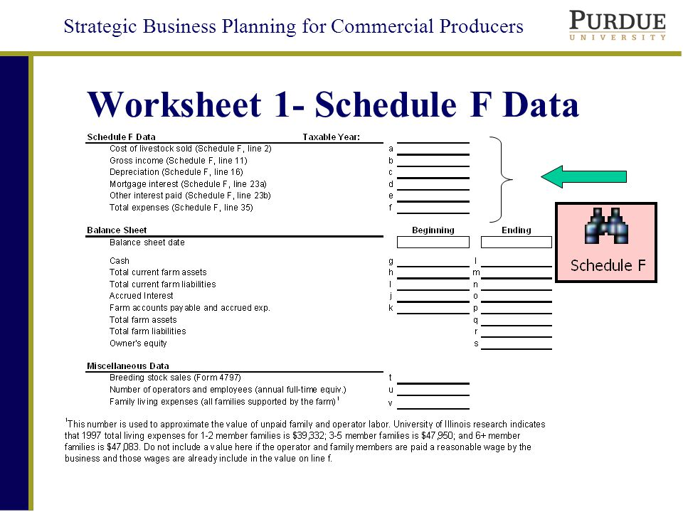 strategic business planning for commercial producers assessing