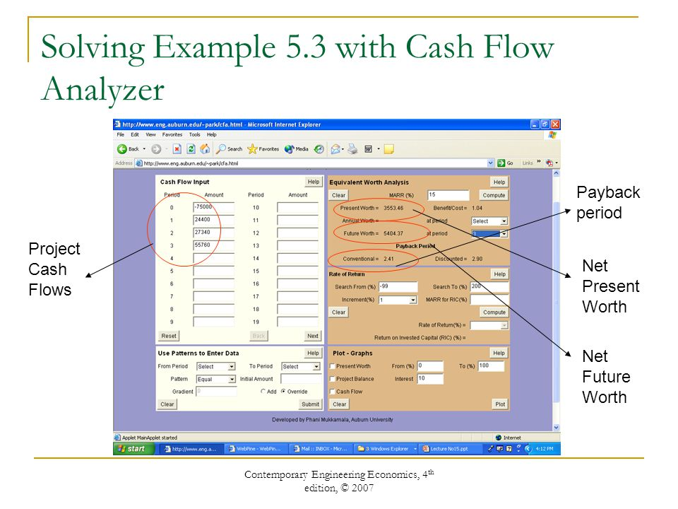 Contemporary Engineering Economics, 4 th edition, © 2007 Solving Example 5.3 with Cash Flow Analyzer Net Present Worth Net Future Worth Payback period Project Cash Flows