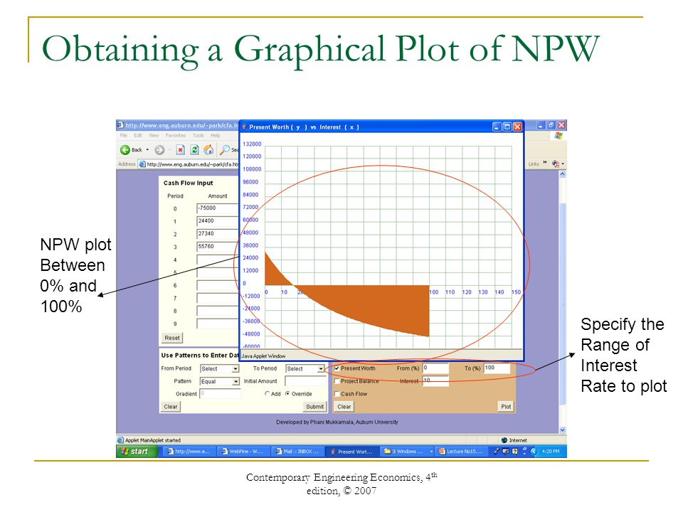 Contemporary Engineering Economics, 4 th edition, © 2007 Obtaining a Graphical Plot of NPW Specify the Range of Interest Rate to plot NPW plot Between 0% and 100%