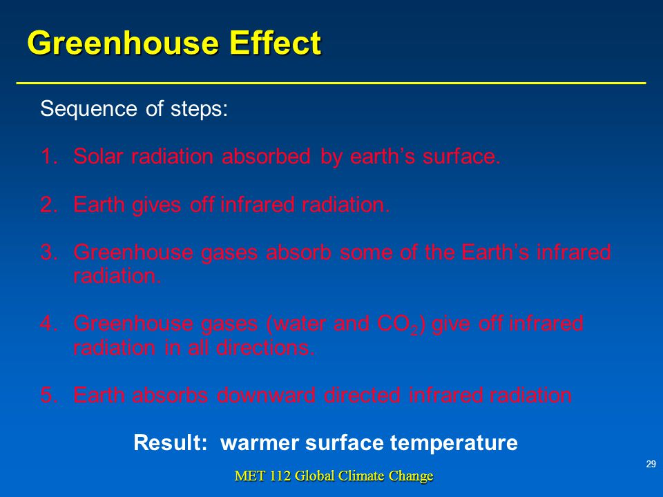 29 MET 112 Global Climate Change Greenhouse Effect Sequence of steps: 1.Solar radiation absorbed by earth's surface.