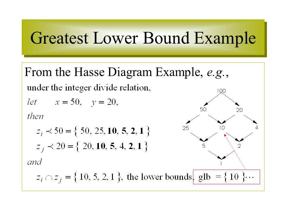 Orderings and bounds parallel fsm decomposition prof k j hintz 10 greatest lower bound example from the hasse diagram example eg ccuart Gallery