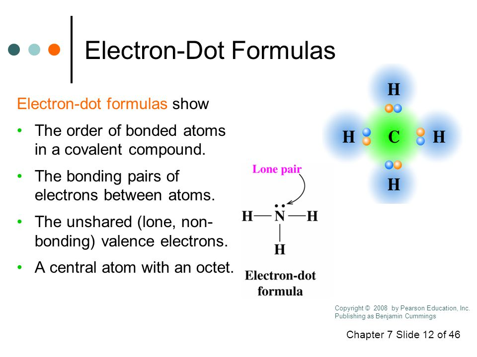 Chapter 7 Slide 12 of 46 Electron-Dot Formulas Electron-dot formulas show The order of bonded atoms in a covalent compound.