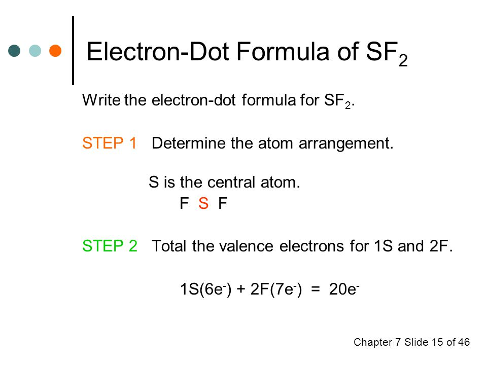 Chapter 7 Slide 15 of 46 Electron-Dot Formula of SF 2 Write the electron-dot formula for SF 2.