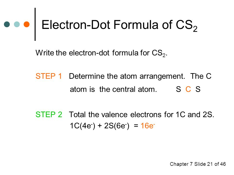 Chapter 7 Slide 21 of 46 Electron-Dot Formula of CS 2 Write the electron-dot formula for CS 2.
