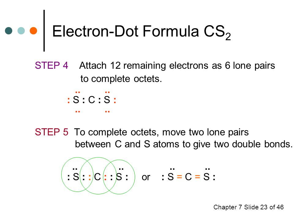 Chapter 7 Slide 23 of 46 Electron-Dot Formula CS 2 STEP 4 Attach 12 remaining electrons as 6 lone pairs to complete octets.....